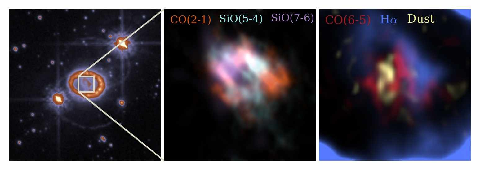Multiple views of the dust and gas in SN 1987A
